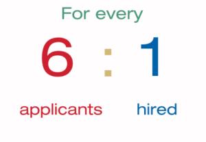 nstem-hire-ratio